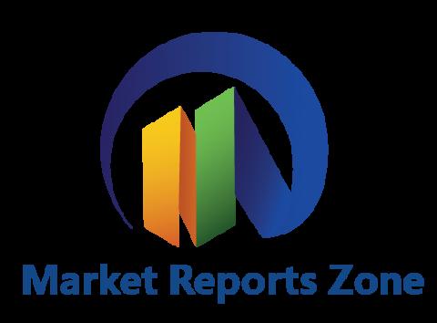 Market Reports Zone