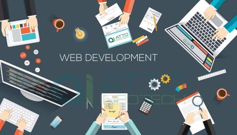 NodeJS development company in India