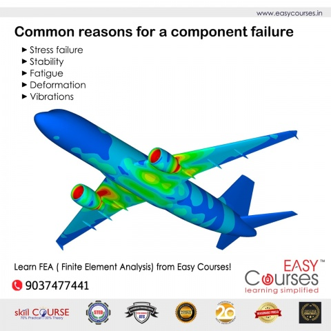 Easy Courses - Learn FEA Course : Finite Element Analysis