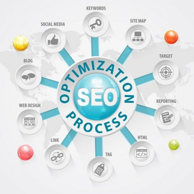 SEO Outsourcing in India